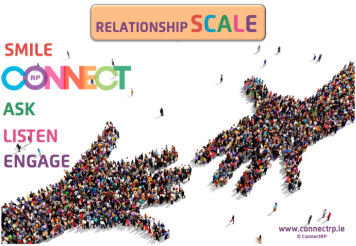 relationship-scale-image